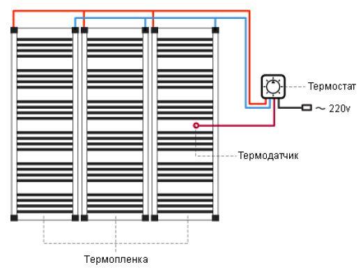 Схема монтажа инфракрасного тёплого пола.  Инфракрасная термическая плёнка.